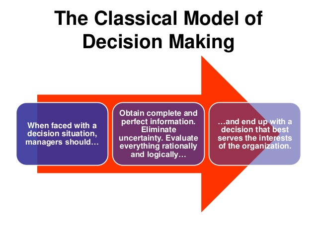 critical thinking decision making model Critical thinking is thinking that proceeds on the basis of careful evaluation of premises and evidence and comes to conclusions as objectively as possible through the consideration of all pertinent factors and the use of valid procedures from logic (carter, 1973) decision making in democracies is a.